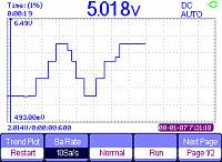 ADS-4062 Handheld Digital Oscilloscope - Oscilloscope Trend Plot User Interface